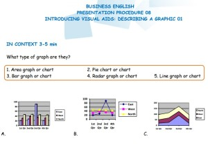 Business English - Presentation procedure - Introducing visual aids Describing graphics