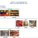 Social English - Shopping - Where is the produce department